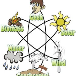 4 Alternative Energy Sources To Save The Environment